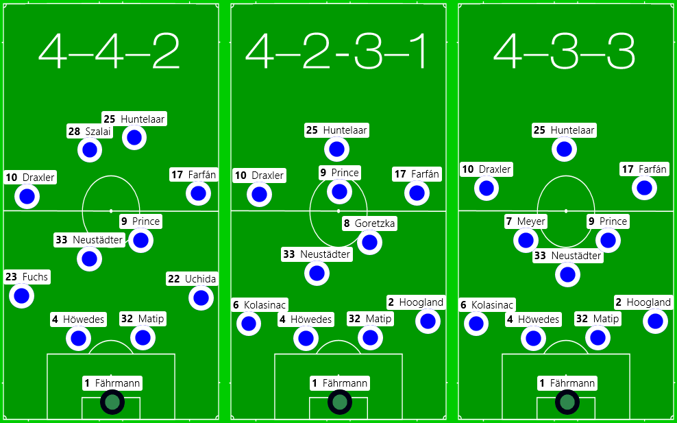 Formation FuГџball