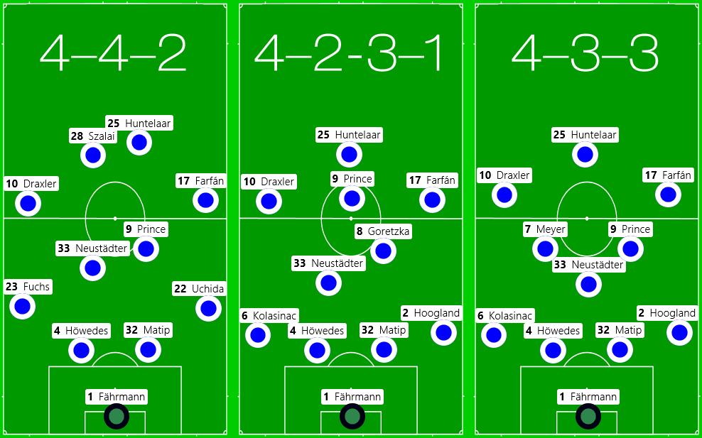 6er Position