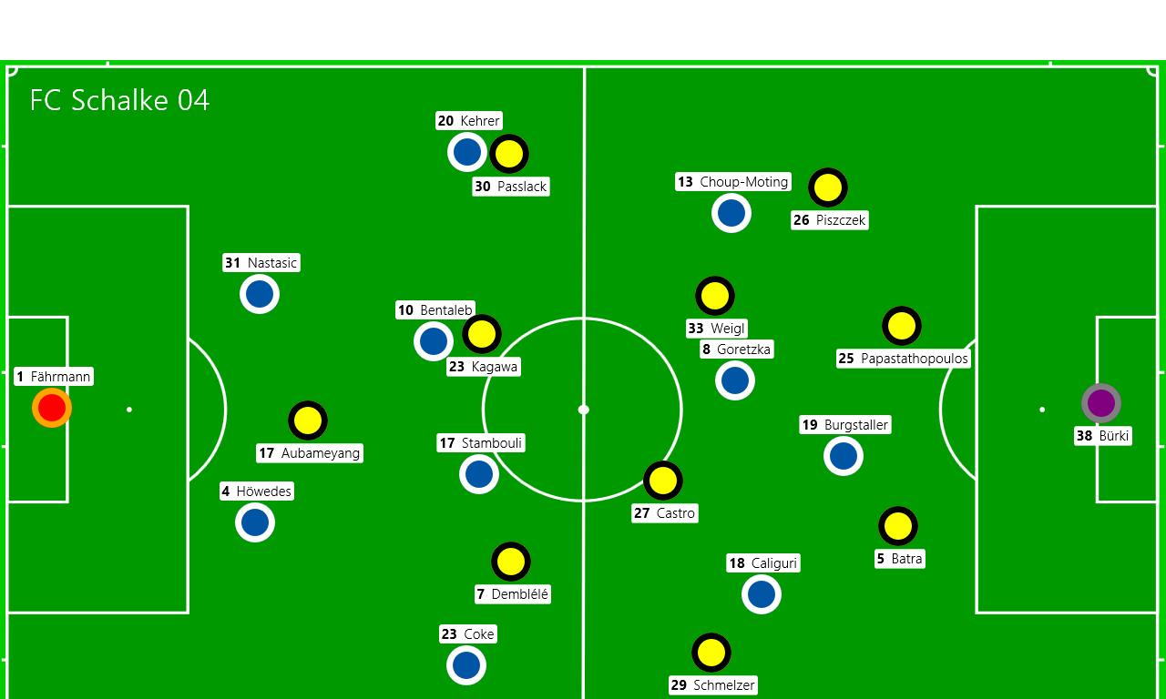 Aufstellung Dortmund Schalke