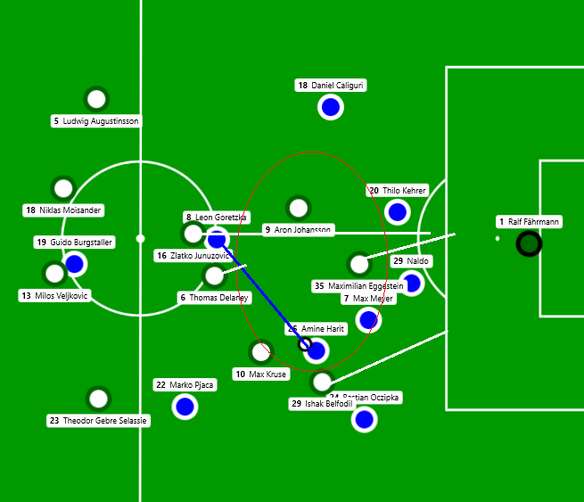 Ein Spiel In Der Szenenanalyse Fc Schalke 04 Sv Werder Bremen 1